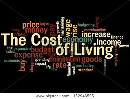 The Cost Of Living, Word Cloud Concept 3