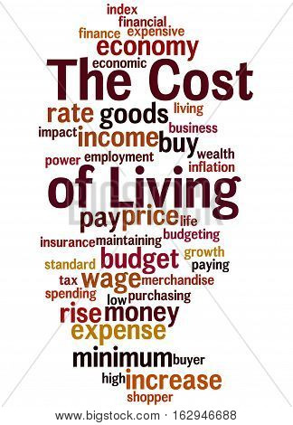 The Cost Of Living, Word Cloud Concept 6