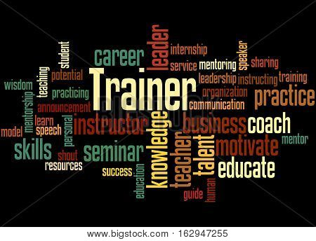Trainer, Word Cloud Concept 6