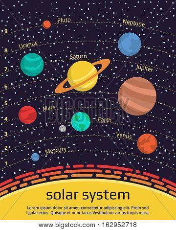 Universe Infographic Of Our Solar System.