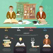 Public library infographic elements students read book librarian professor library interior with people vector poster