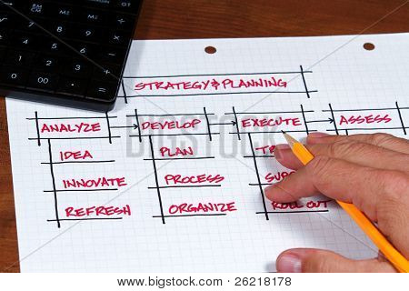 A business plan and project on the desk top