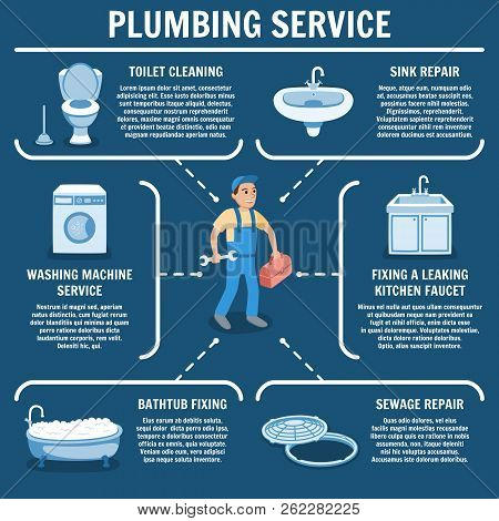 Plumbing Service Set. Professional Plumber Repairs Plumbing With Tools. Sewage Repair, Toilet Cleani