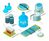 Water cleaning 3D. Aqua industrial chemical purification systems sewage plant reservoir tank for water recycling vector isometric. Purification system water, illustration of aqua cleaning poster
