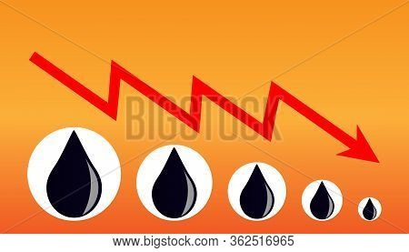Drops Of Crude Oil Are Falling In Price, The Oil Crisis And The Problem On The Exchanges, A Graph Of