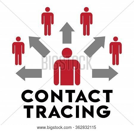 Contact Tracing Infographic | Image To Promote Covid-19 Tracking | Public Health Education Graphic