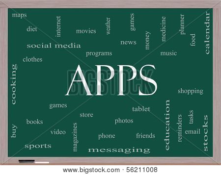 Apps Word Cloud Concept On A Blackboard