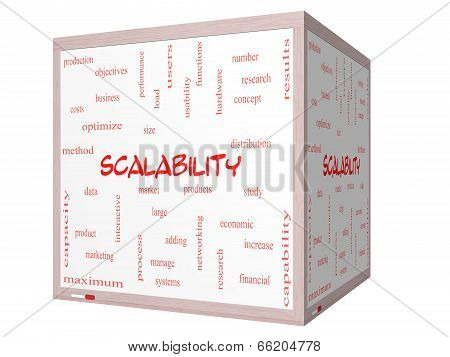 Scalability Word Cloud Concept On A 3D Cube Whiteboard
