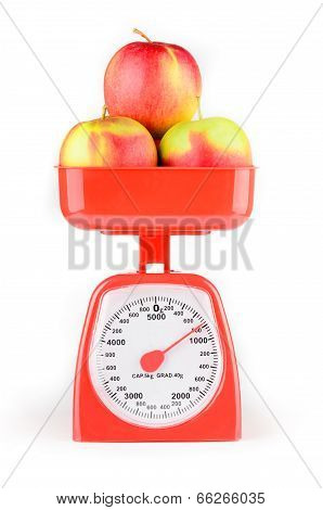 Apple On The Scales