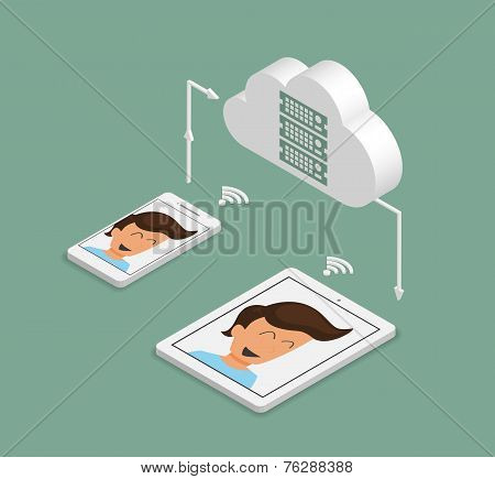 Synchronization of smartphone and tablet pc via cloud server