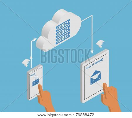 Email synchronization of smartphone and tablet pc via cloud server