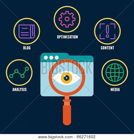 Search Engine Optimization Is The Process Of Affecting The Visibility Of A Website. Symbols With Key
