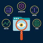 Search engine optimization is the process of affecting the visibility of a website. Symbols with keywords - vector illustration poster