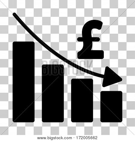 Pound Recession Bar Chart vector icon. Illustration style is a flat iconic black symbol on a transparent background.