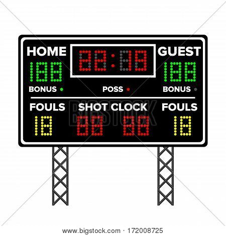 American Football Scoreboard. Time, Guest, Home. Electronic Wireless Scoreboard Timer. Vector