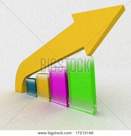 Diagramm des Aufstiegs