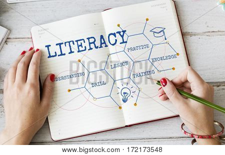 Wisdom Literacy Study Knowledge Acquisition