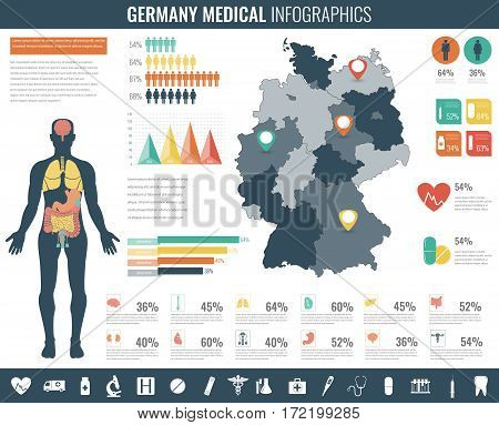 Germany Medical Infographic set with charts and other elements. Vector illustration