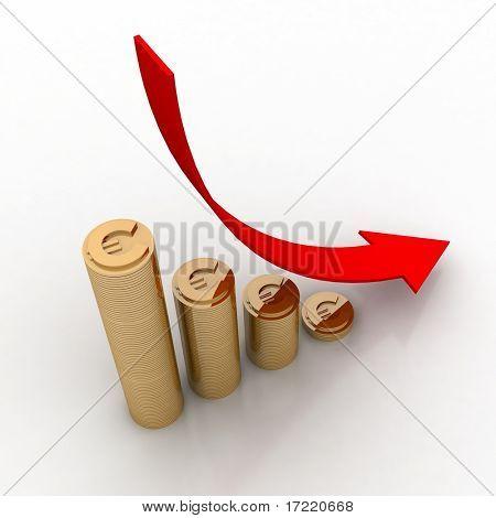 crash diagram of euro