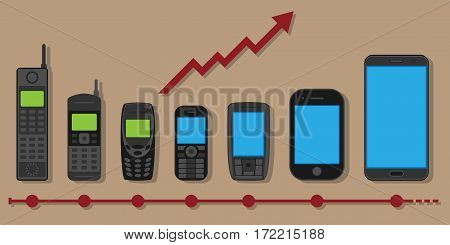 Mobile phone evolution vector concept in flat style with the history scale and economic graph. Telephone communication progress.