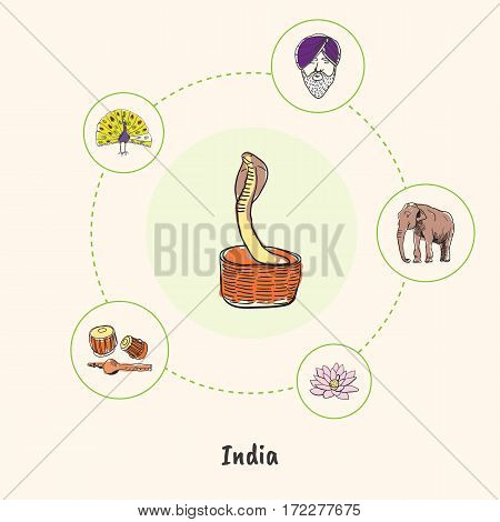 Attractive India. Cobra snake colorized doodle surrounded , elephant, lotus flower, sitar, drums, peacock hand drawn vector icons. Indian cultural, nature, religious symbols. Travel in Asia concept