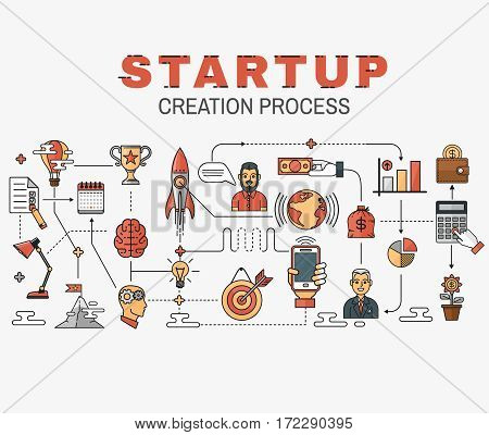 Flat style thin line art design. Set of vector icons and elements of application development, project development. The modern concept of a startup