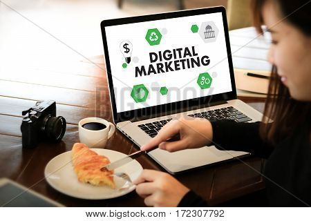 Digital Marketing New Startup Project ,  Interactive Digital Marketing Channels , Business Innovatio