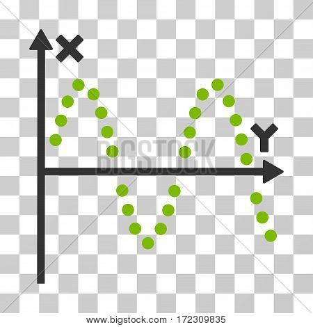 Sine Plot vector icon. Illustration style is flat iconic bicolor eco green and gray symbol on a transparent background.