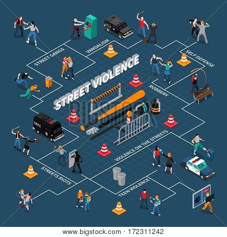 Street violence isometric infographics with flowchart of hooligan actions including robbery riots on dark background vector illustration