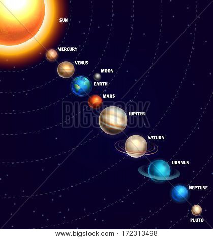 Solar system with sun and planets on orbit with universe starry sky. Galaxy with saturn, venus and neptune planets, illustration of cartoon planets on orbit