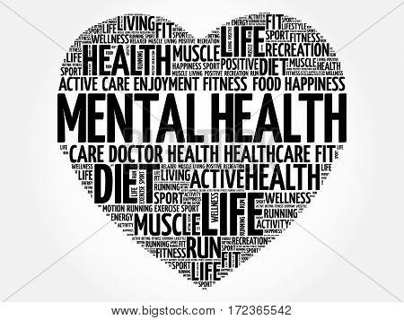 Mental Health Heart Word Cloud