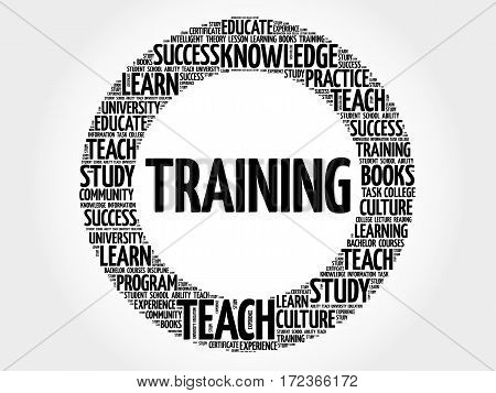 TRAINING word cloud collage, education concept background