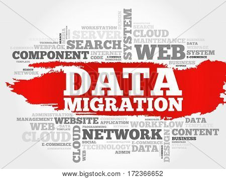 Data Migration word cloud collage, technology business concept background