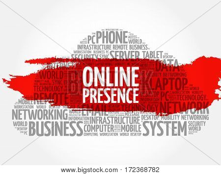 Online Presence Word Cloud Collage