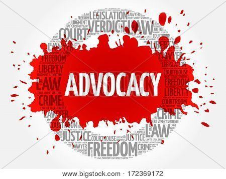 Advocacy word cloud collage, social concept background