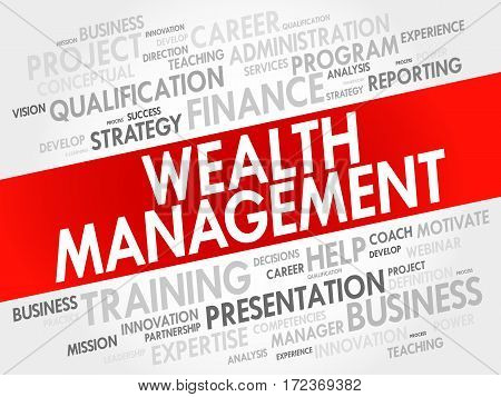Wealth Management Word Cloud Collage