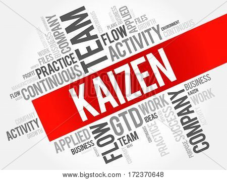 Kaizen Word Cloud Collage