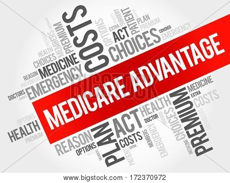 Medicare Advantage Word Cloud Collage
