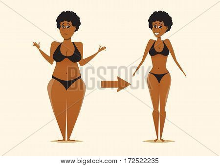 Fat and skinny black woman.Before and after the diet.Cartoon vector illustration. Fitness theme and weight loss