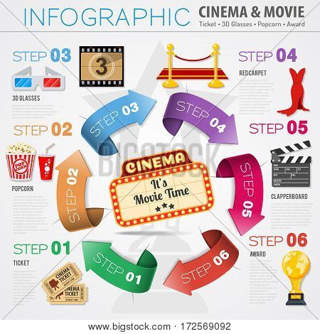 Cinema and movie Infographics with Flat Icons ticket, popcorn, 3D glasses and award. vector illustration