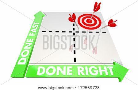 Done Fast Vs Right Matrix Choices Best Option 3d Illustration