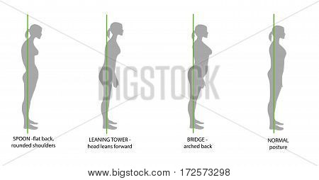 silhouette of women with correct and incorrect posture. vector illustration.