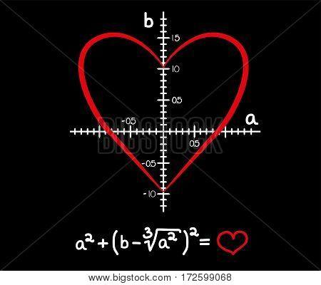 Formula of love. Creative vector illustration on black background