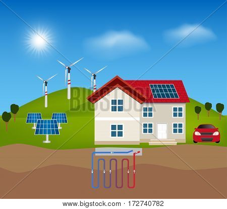 Smart house rooftop with solar cell. Green energy: Solar energy Wind Turbine and geothermal power for alternative energy.