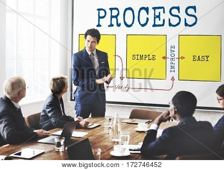 Process Chart Diagram Management Quality Icon