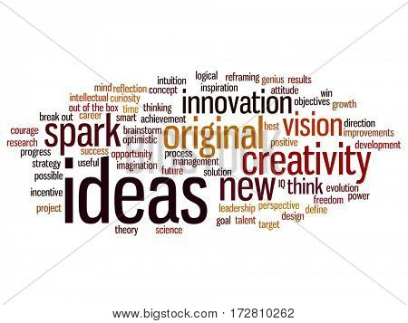 Concept or conceptual creative new ideas or brainstorming abstract word cloud isolated on background
