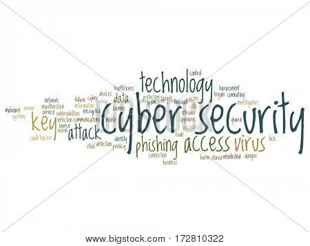 Concept or conceptual cyber security access technology abstract word cloud isolated on background