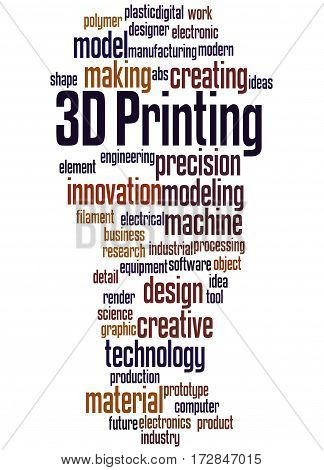 3D Printing, Word Cloud Concept 2