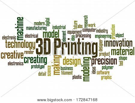 3D Printing, Word Cloud Concept 4