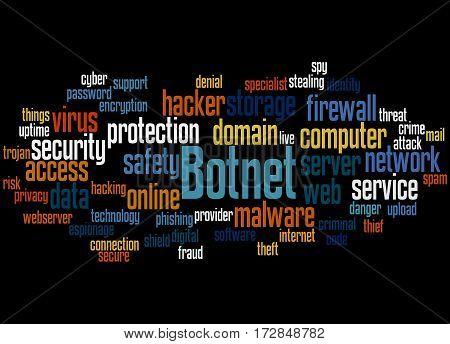 Botnet, Word Cloud Concept 4